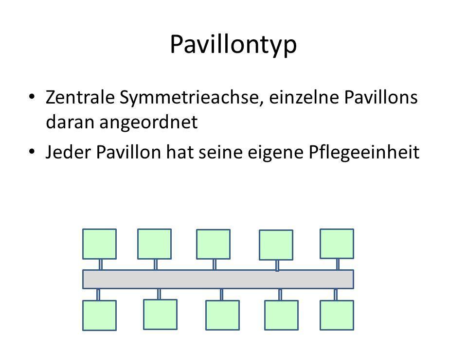 Pavillontyp Zentrale Symmetrieachse, einzelne Pavillons daran angeordnet.