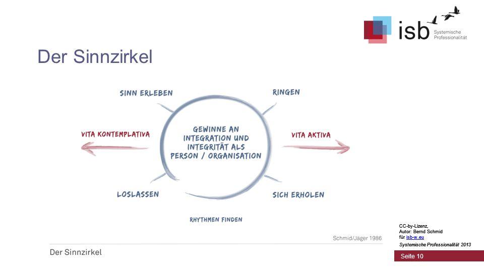 Der Sinnzirkel CC-by-Lizenz, Autor: Bernd Schmid für isb-w.eu