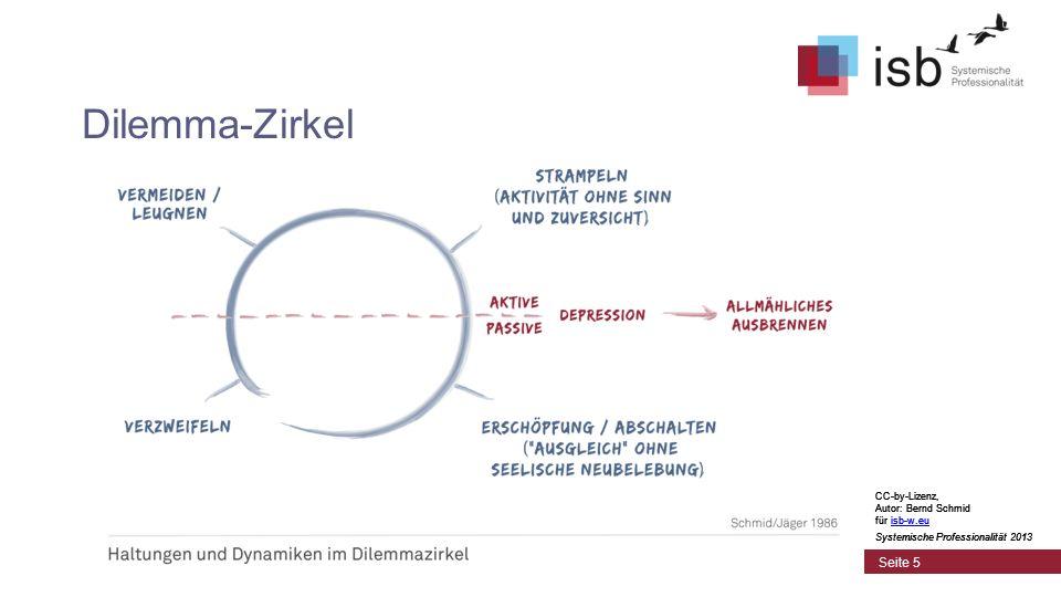 Dilemma-Zirkel CC-by-Lizenz, Autor: Bernd Schmid für isb-w.eu