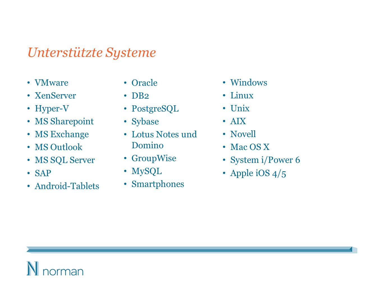Unterstützte Systeme VMware XenServer Hyper-V MS Sharepoint