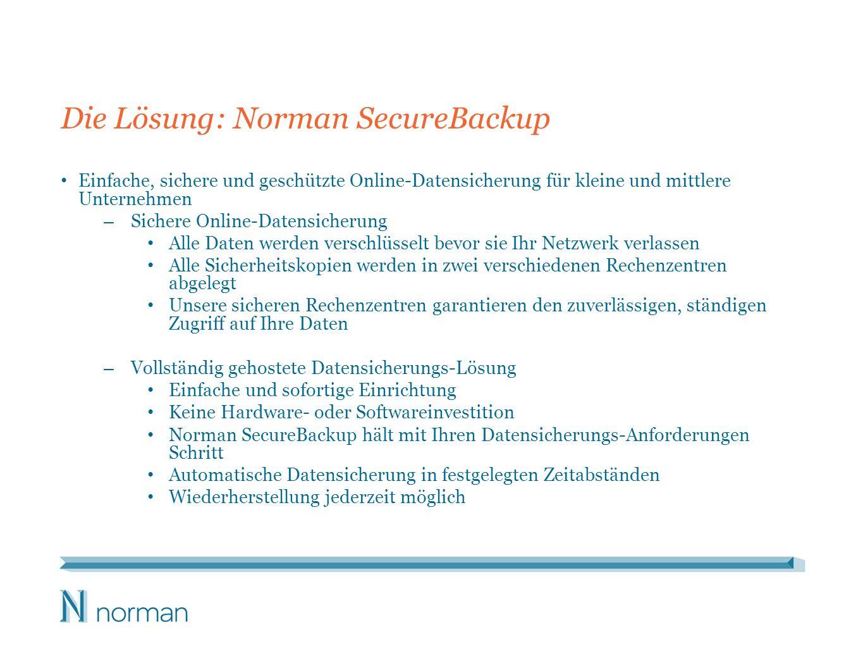 Die Lösung: Norman SecureBackup