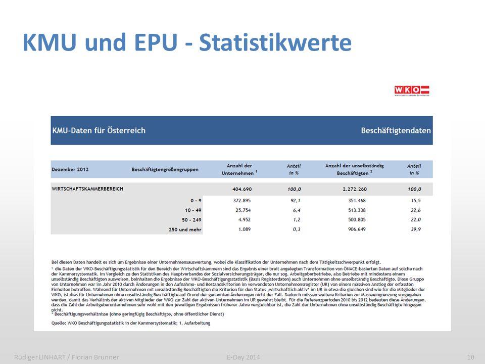 KMU und EPU - Statistikwerte