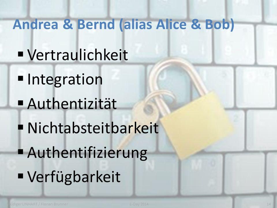 Andrea & Bernd (alias Alice & Bob)