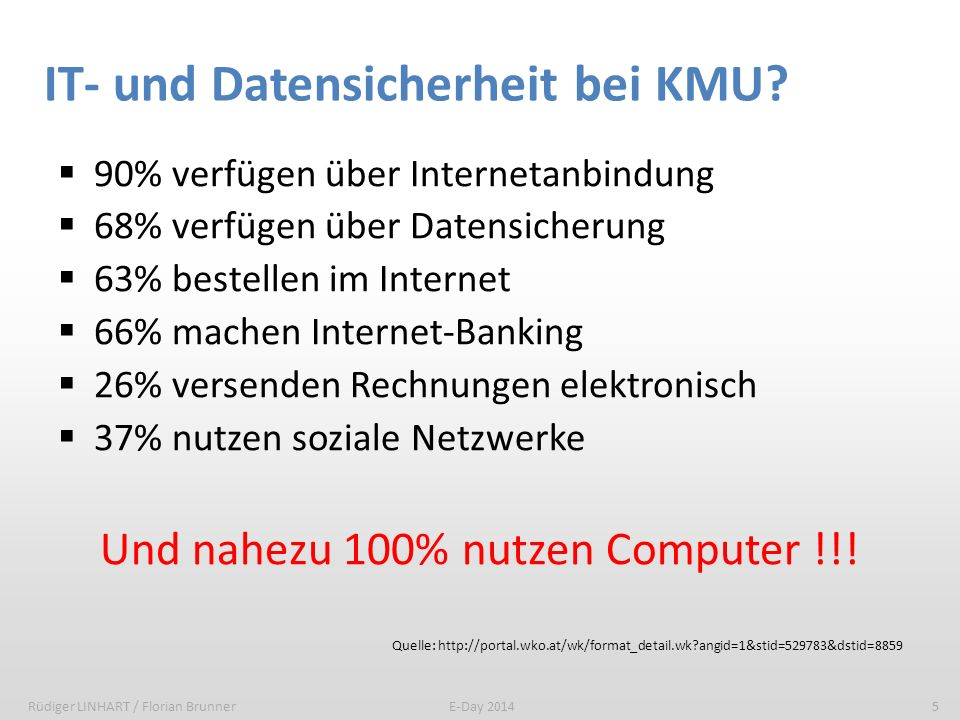 IT- und Datensicherheit bei KMU