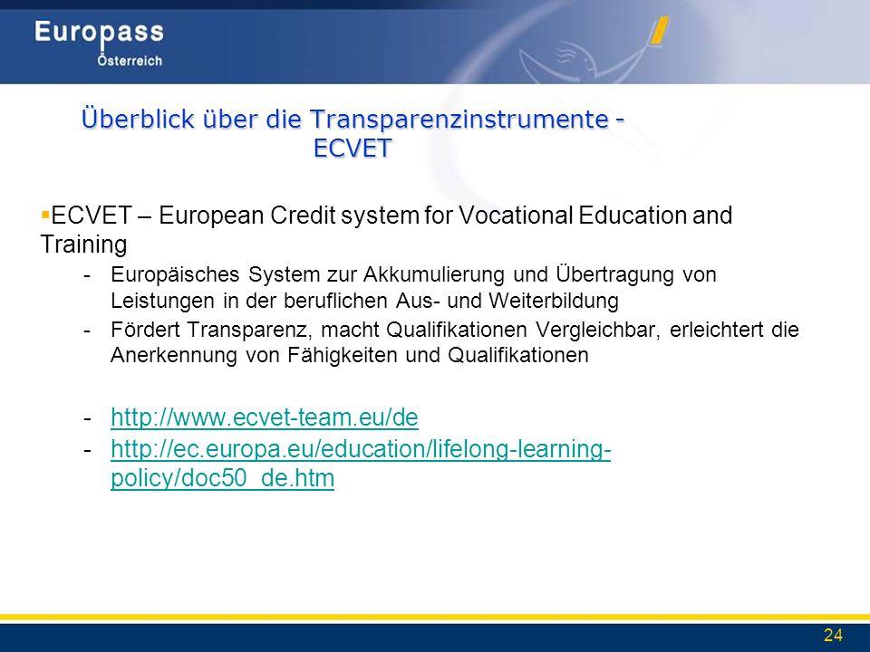 Überblick über die Transparenzinstrumente - ECVET