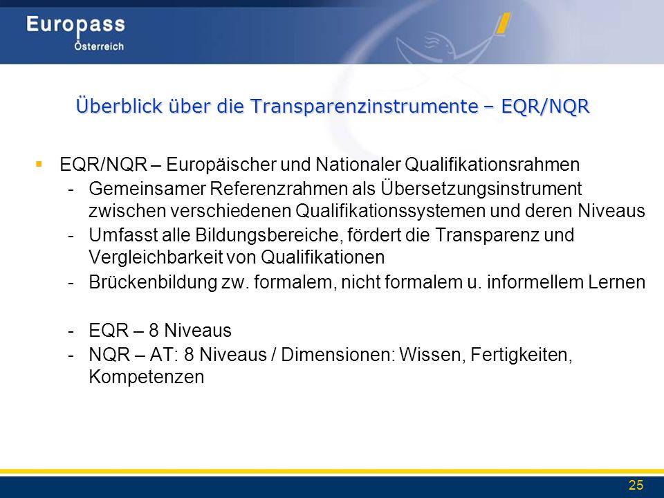 Überblick über die Transparenzinstrumente – EQR/NQR