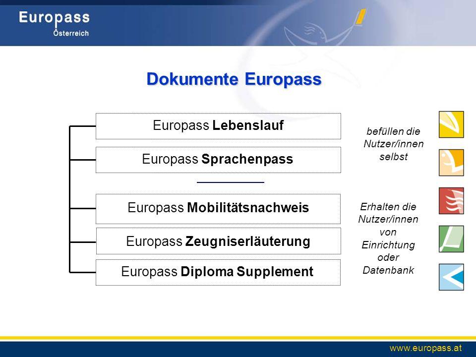 Dokumente Europass Europass Lebenslauf Europass Sprachenpass