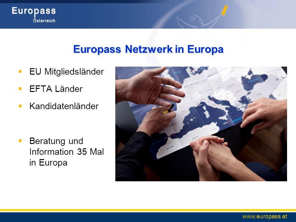 Europass Netzwerk in Europa