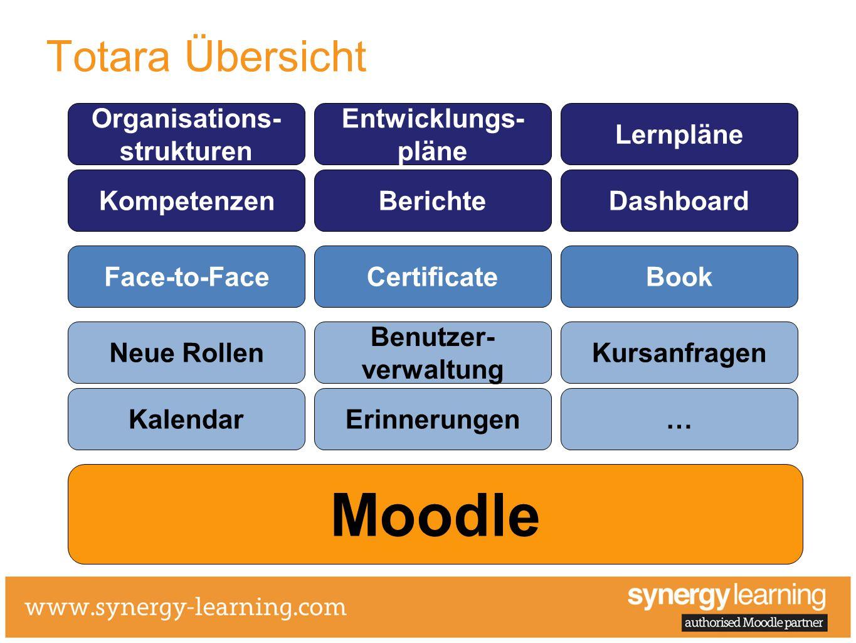 Moodle Totara Übersicht Organisations- strukturen Entwicklungs- pläne