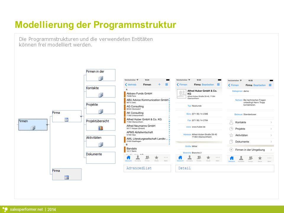 Modellierung der Programmstruktur