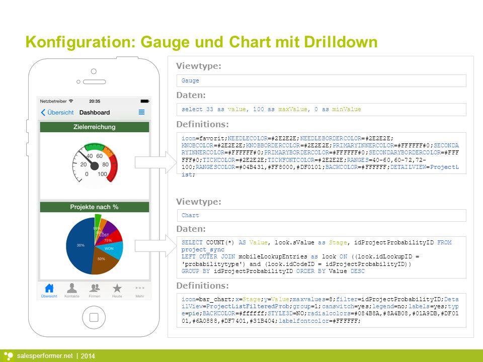 Konfiguration: Gauge und Chart mit Drilldown