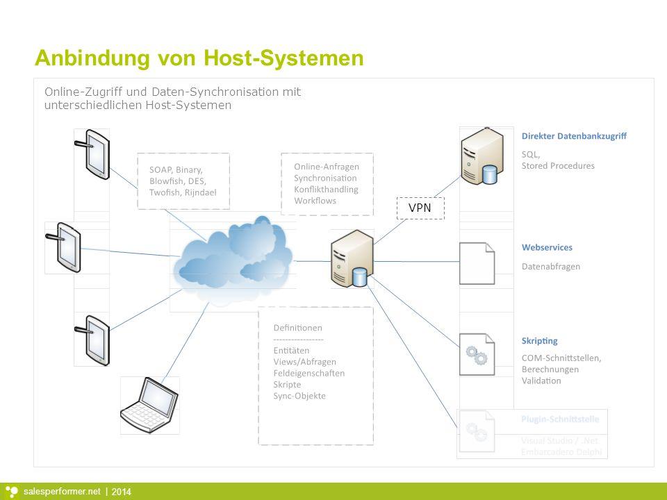 Anbindung von Host-Systemen