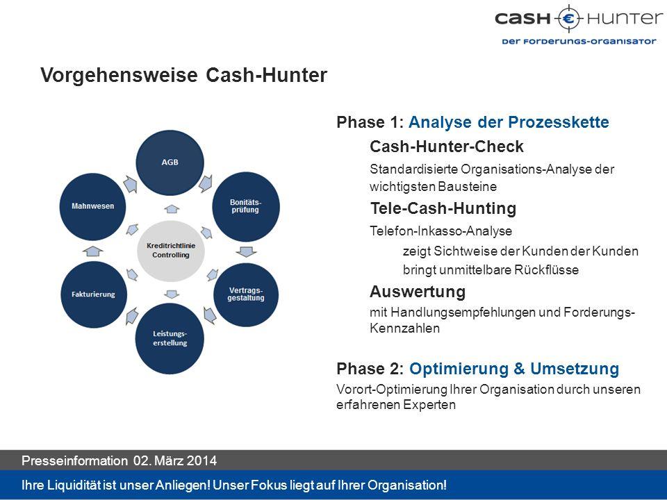 Vorgehensweise Cash-Hunter