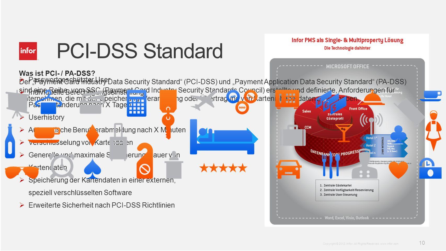 PCI-DSS Standard Was ist PCI- / PA-DSS