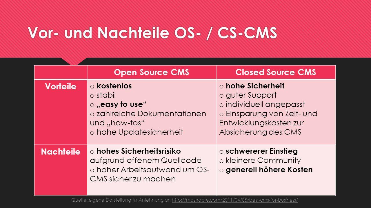 Vor- und Nachteile OS- / CS-CMS