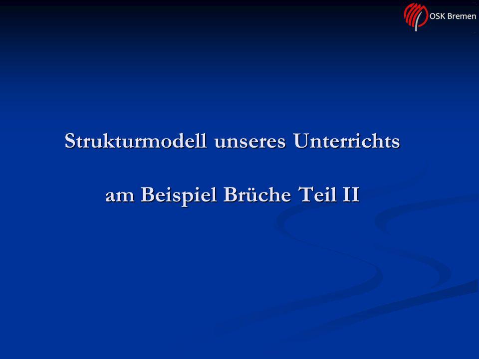 Strukturmodell unseres Unterrichts am Beispiel Brüche Teil II