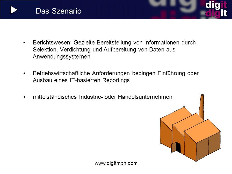 Das Szenario Berichtswesen: Gezielte Bereitstellung von Informationen durch Selektion, Verdichtung und Aufbereitung von Daten aus Anwendungssystemen.