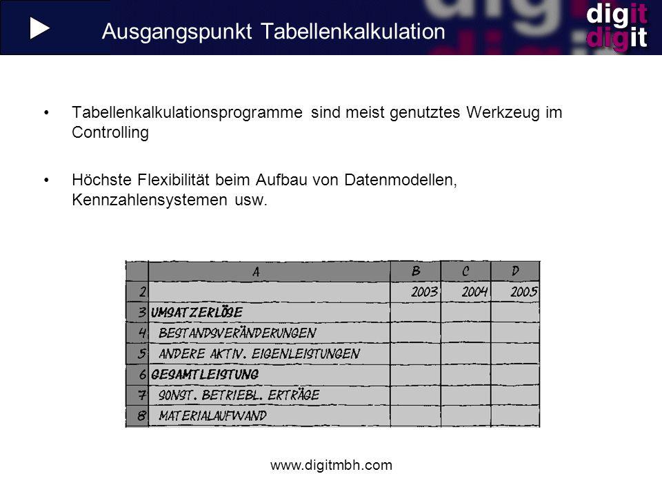 Ausgangspunkt Tabellenkalkulation