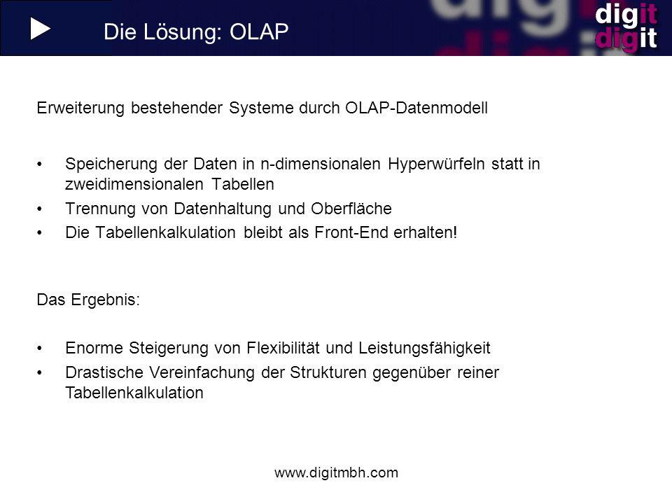 Die Lösung: OLAP Erweiterung bestehender Systeme durch OLAP-Datenmodell.