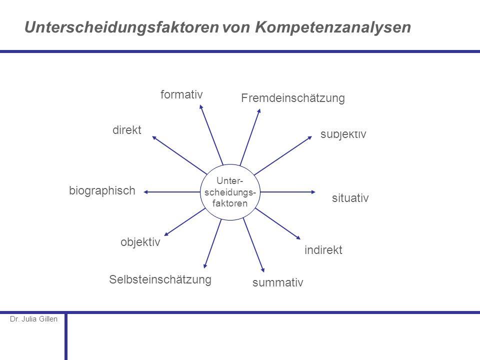 Unterscheidungsfaktoren von Kompetenzanalysen