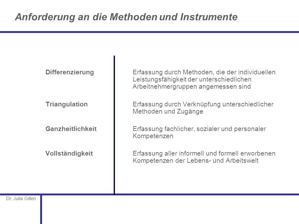 Anforderung an die Methoden und Instrumente