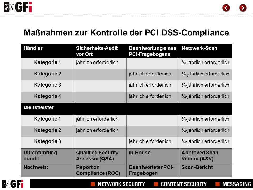 Maßnahmen zur Kontrolle der PCI DSS-Compliance