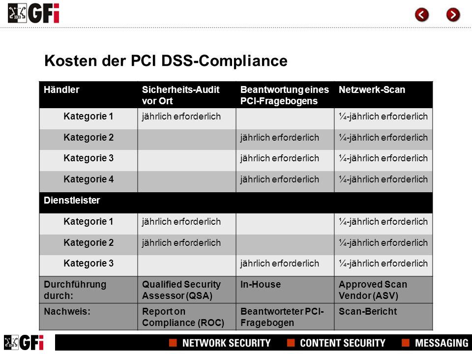 Kosten der PCI DSS-Compliance