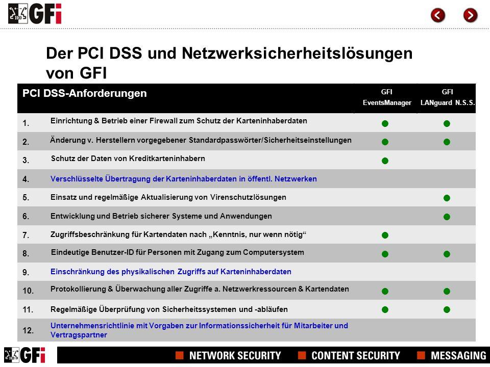 Der PCI DSS und Netzwerksicherheitslösungen von GFI