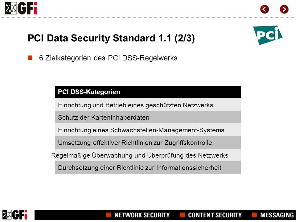 PCI Data Security Standard 1.1 (2/3)