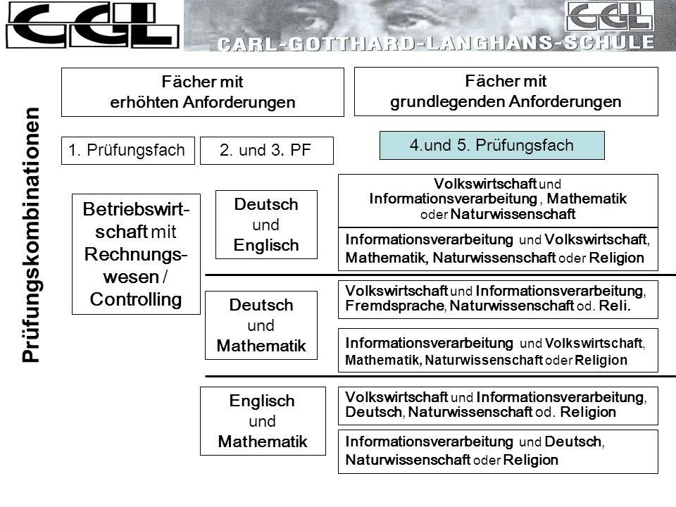 Prüfungskombinationen
