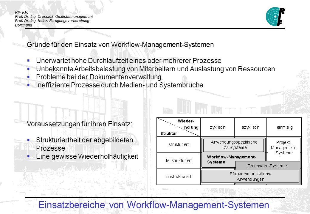 Einsatzbereiche von Workflow-Management-Systemen