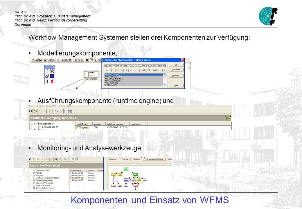 Komponenten und Einsatz von WFMS