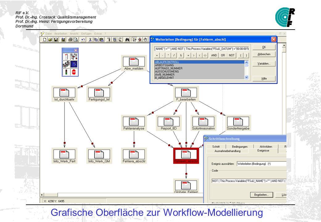 Grafische Oberfläche zur Workflow-Modellierung