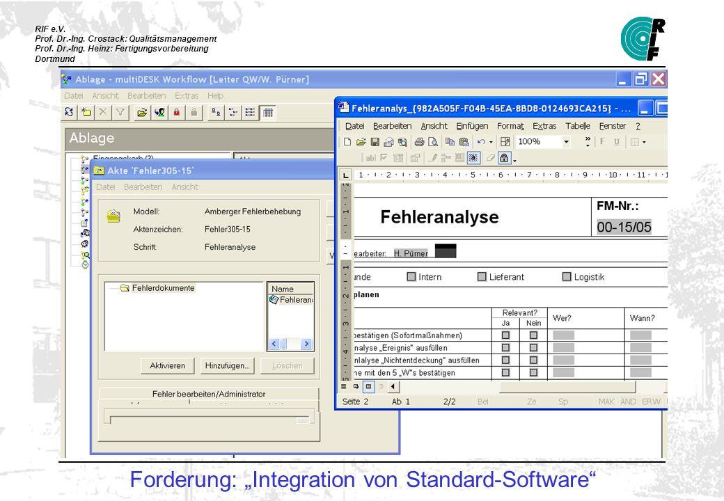 """Forderung: """"Integration von Standard-Software"""