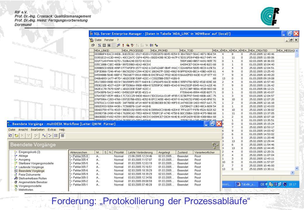 """Forderung: """"Protokollierung der Prozessabläufe"""