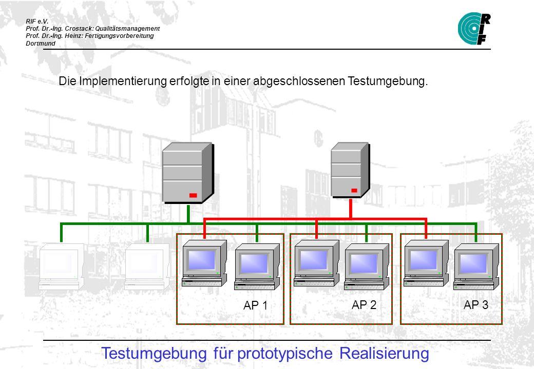 Testumgebung für prototypische Realisierung