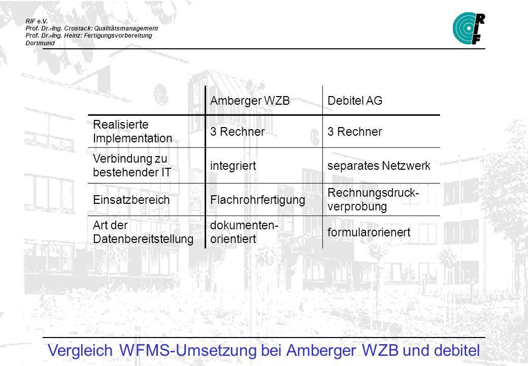 Vergleich WFMS-Umsetzung bei Amberger WZB und debitel