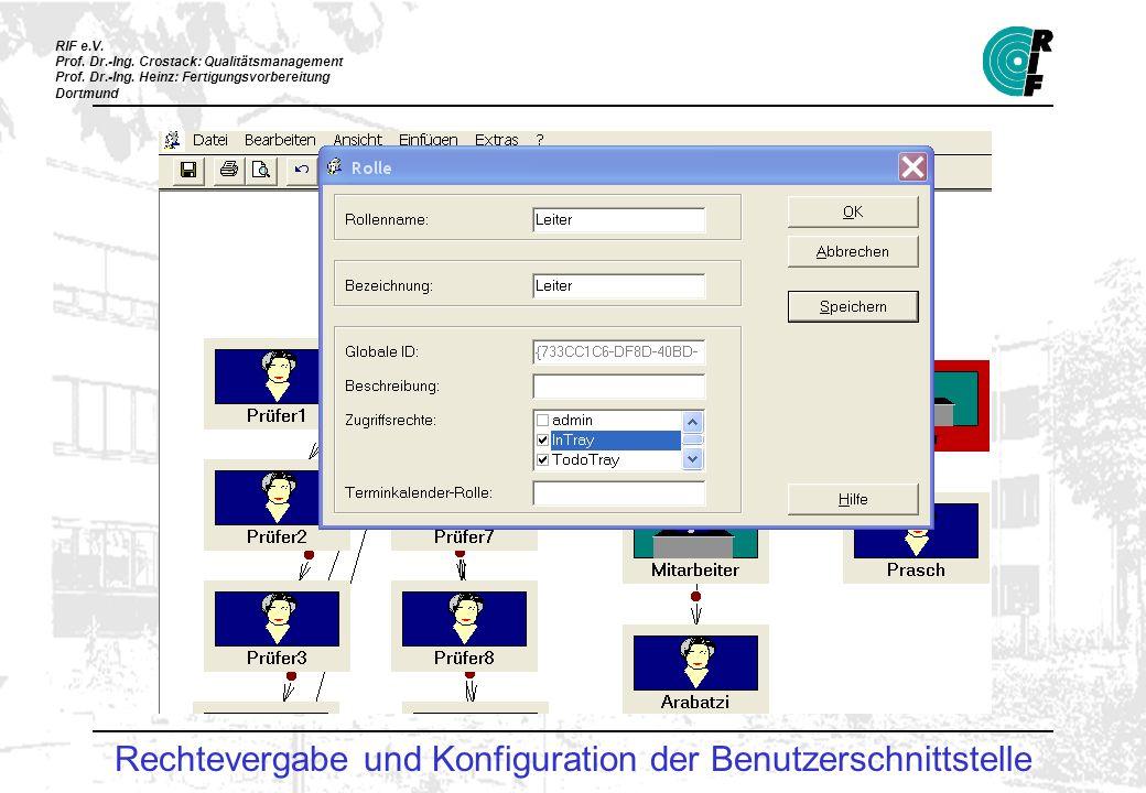 Rechtevergabe und Konfiguration der Benutzerschnittstelle