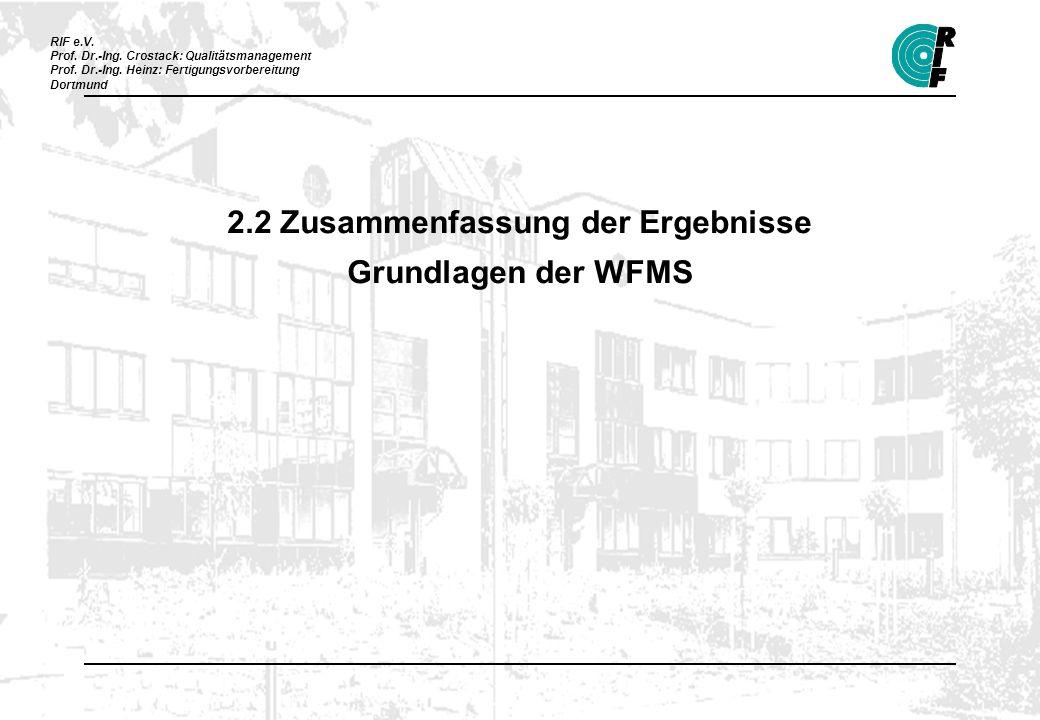 2.2 Zusammenfassung der Ergebnisse Grundlagen der WFMS