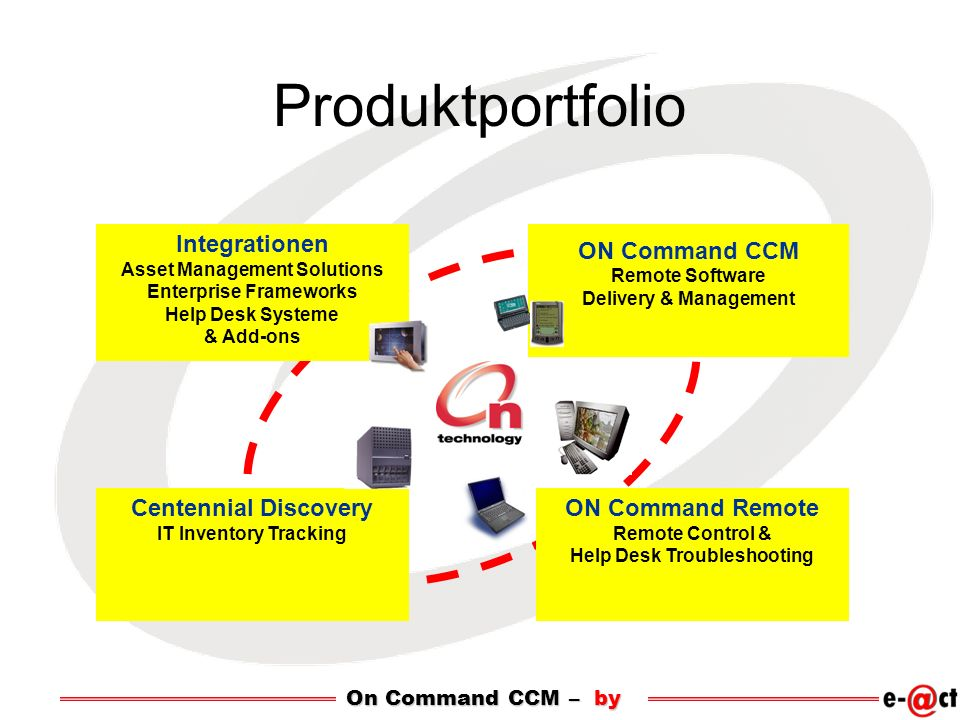 Produktportfolio Integrationen ON Command CCM Centennial Discovery