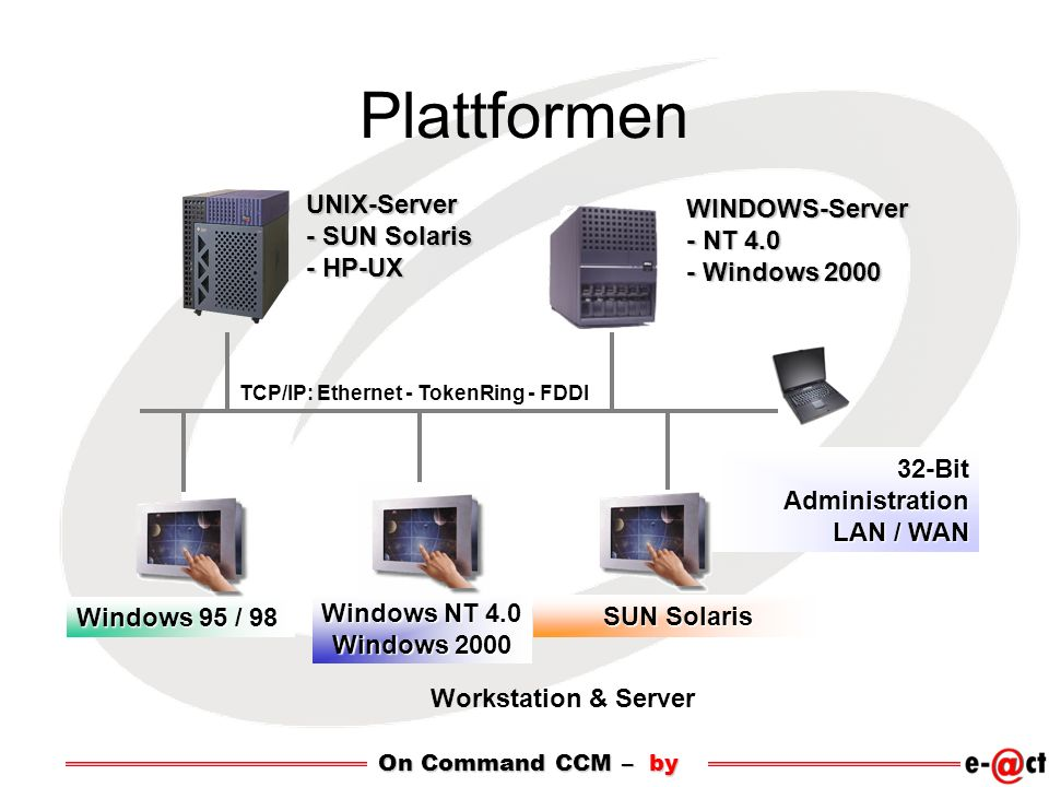 Plattformen UNIX-Server - SUN Solaris WINDOWS-Server - NT 4.0 - HP-UX