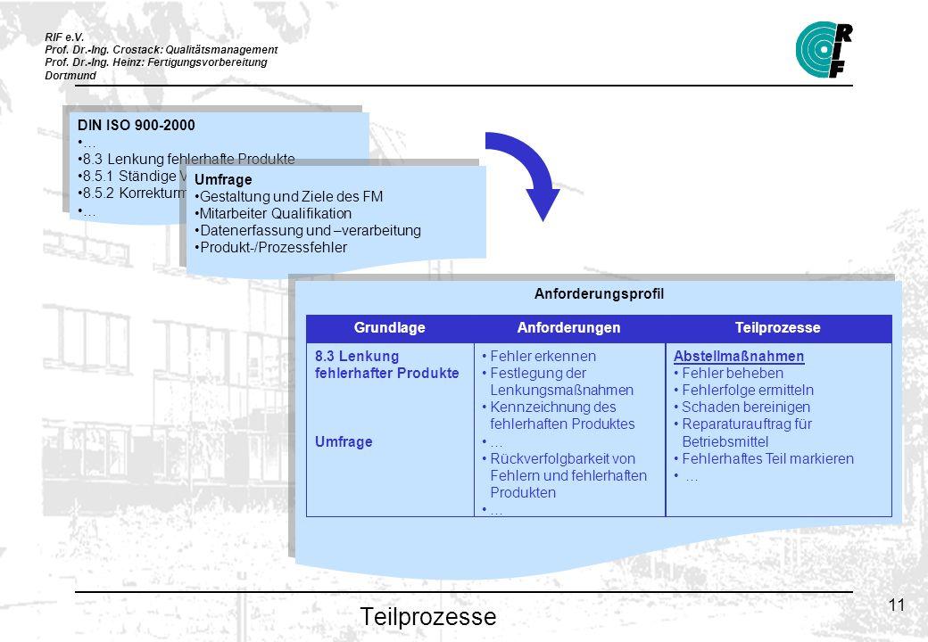 Teilprozesse DIN ISO 900-2000 … 8.3 Lenkung fehlerhafte Produkte