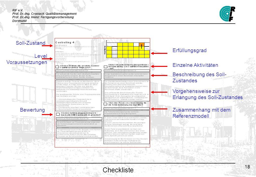 Checkliste Soll-Zustand Erfüllungsgrad Level Voraussetzungen