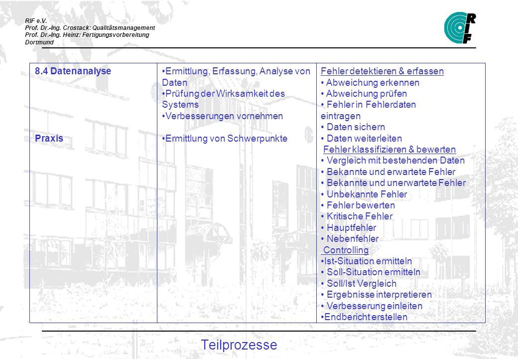 Teilprozesse 8.4 Datenanalyse Praxis