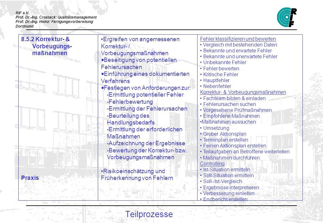 Teilprozesse 8.5.2 Korrektur- & Vorbeugungs-maßnahmen Praxis