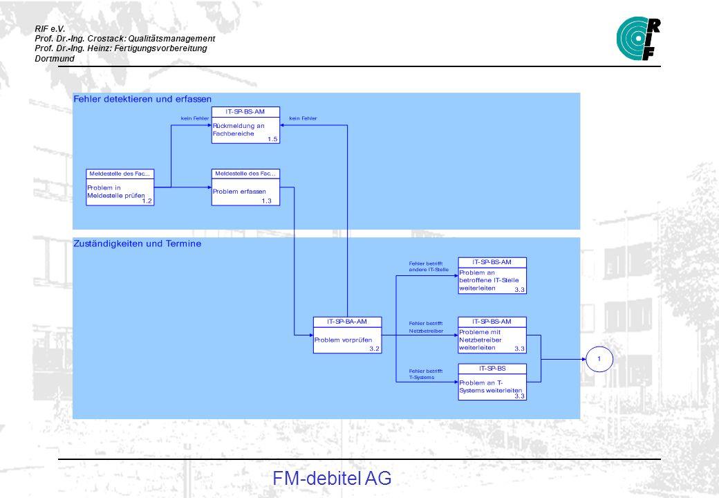 FM-debitel AG