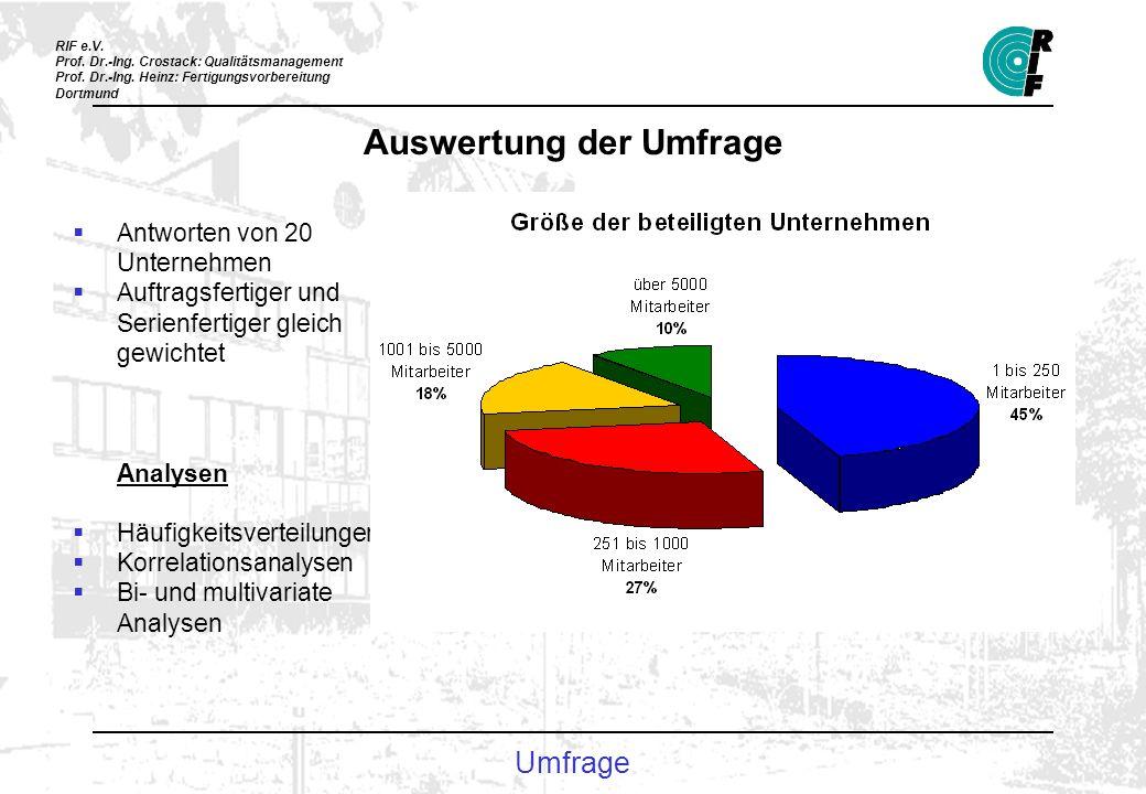 Auswertung der Umfrage