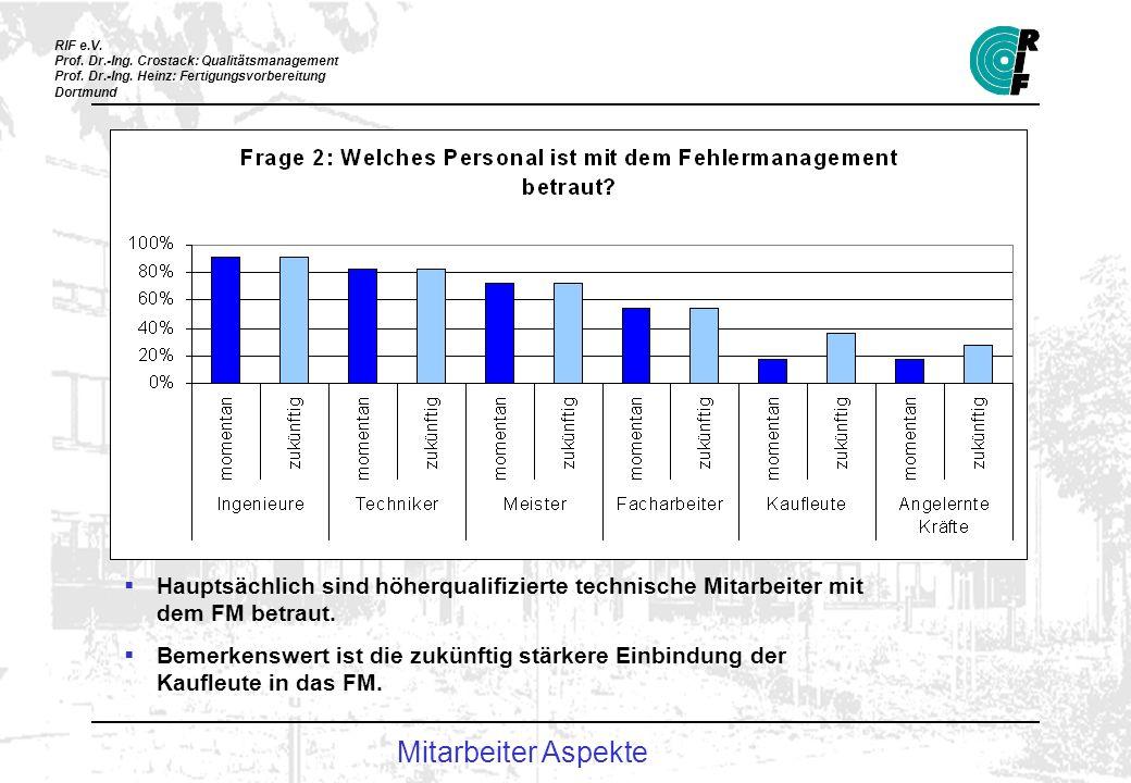 Hauptsächlich sind höherqualifizierte technische Mitarbeiter mit dem FM betraut.