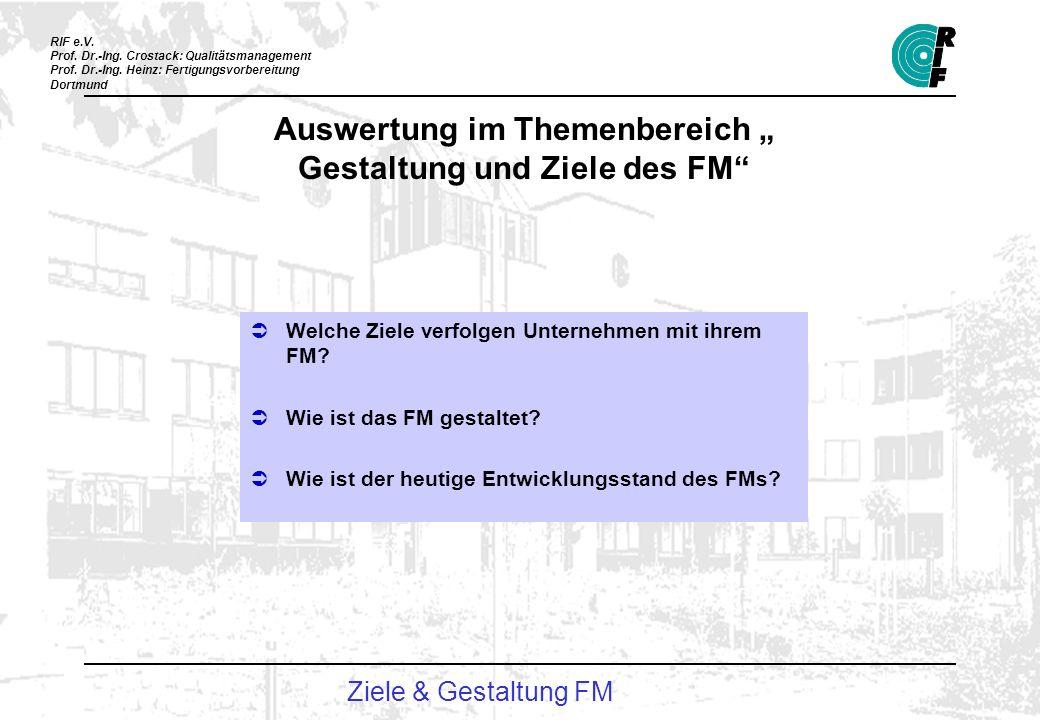 """Auswertung im Themenbereich """" Gestaltung und Ziele des FM"""