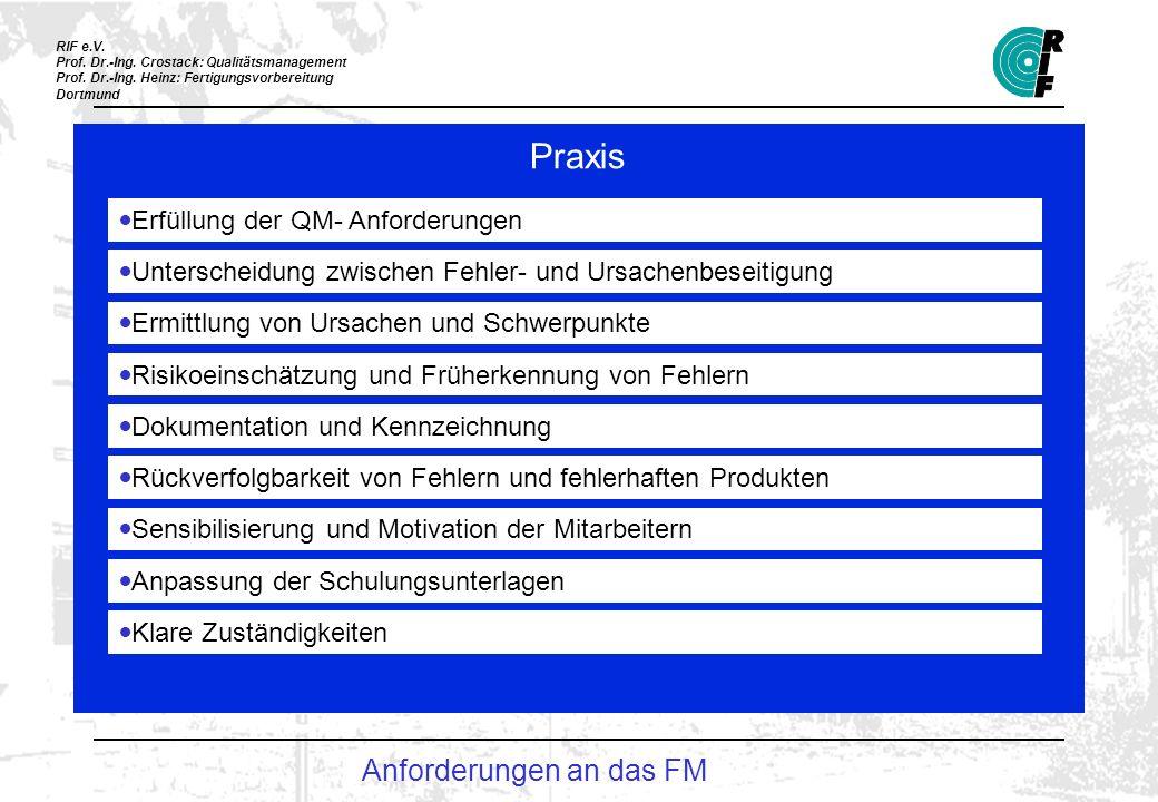 Anforderungen an das FM